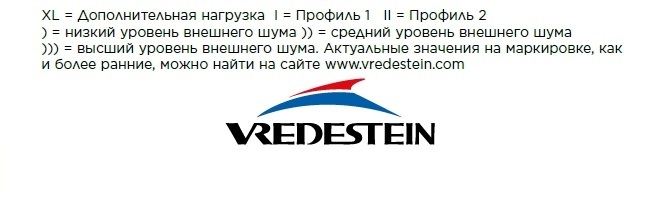 Таблица с расшифровкой для Vredestein Ultrac Vorti R